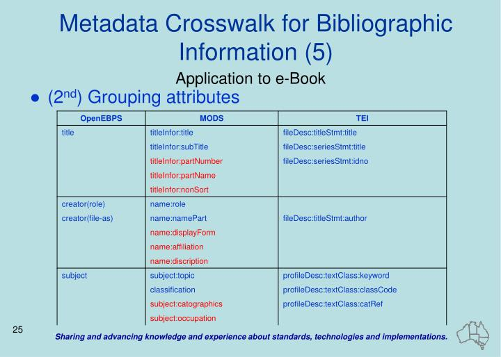 Metadata Crosswalk for Bibliographic Information (5)