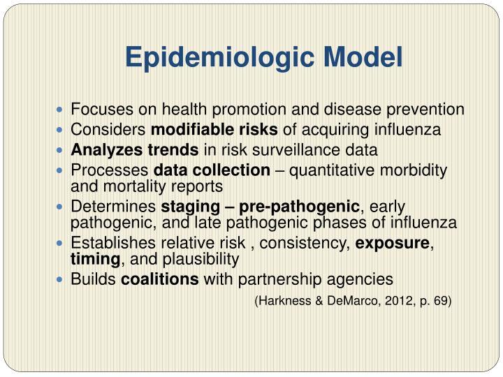 Epidemiologic Model