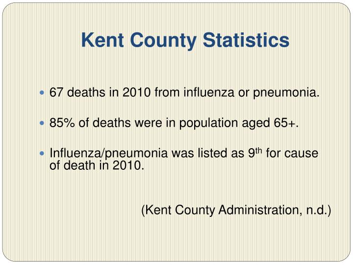 Kent county statistics