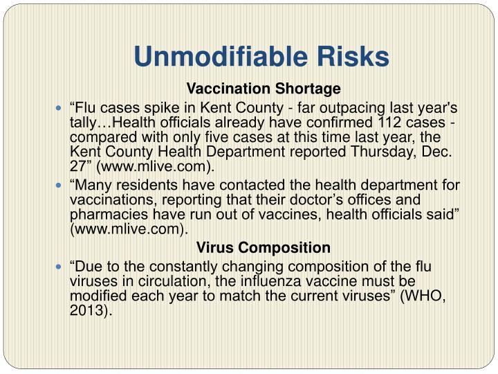 Unmodifiable Risks