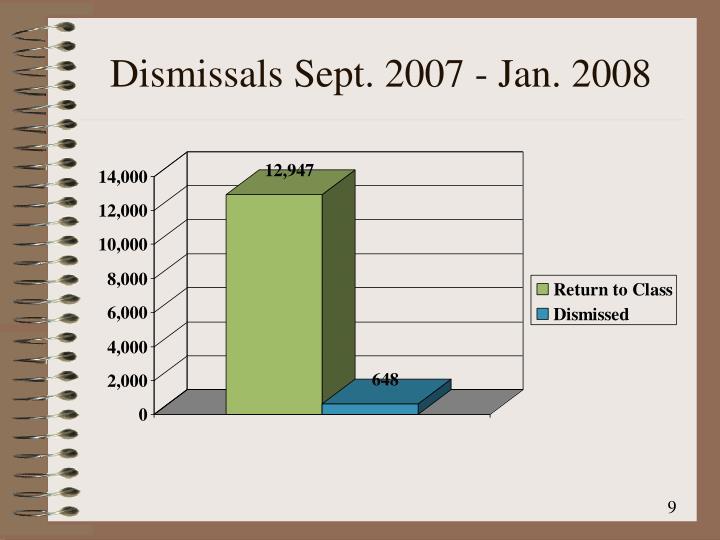 Dismissals Sept. 2007 - Jan. 2008