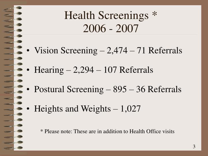 Health Screenings *