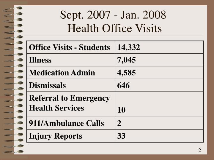 Sept 2007 jan 2008 health office visits