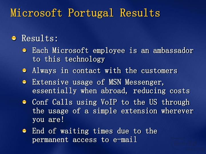 Microsoft Portugal Results