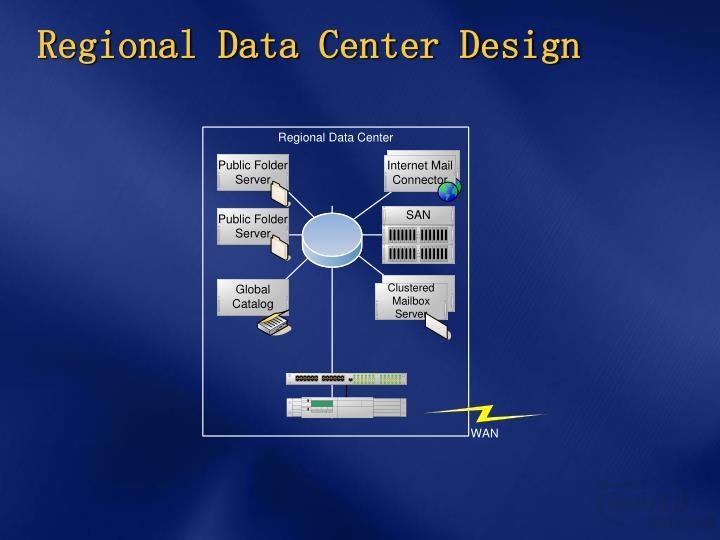 Regional Data Center Design