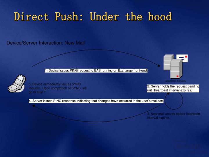 Direct Push: Under the hood