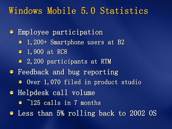Windows Mobile 5.0 Statistics
