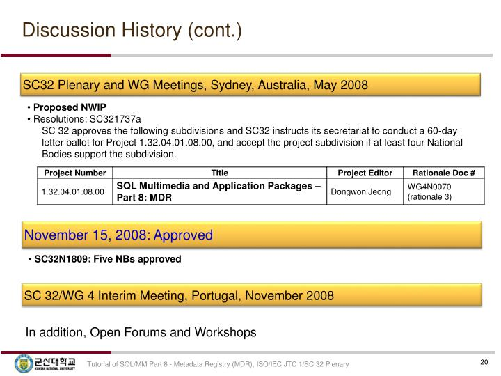 Discussion History (cont.)