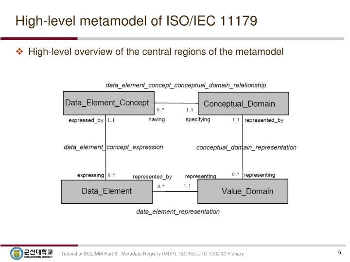 High-level metamodel of ISO/IEC 11179