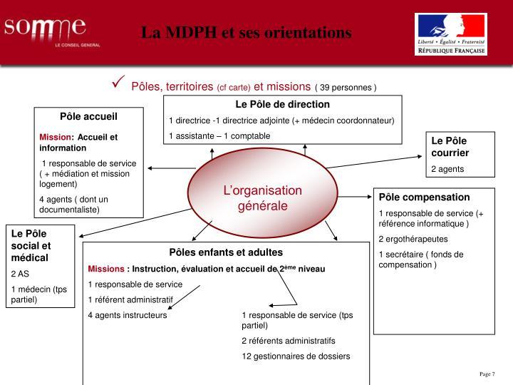La MDPH et ses orientations