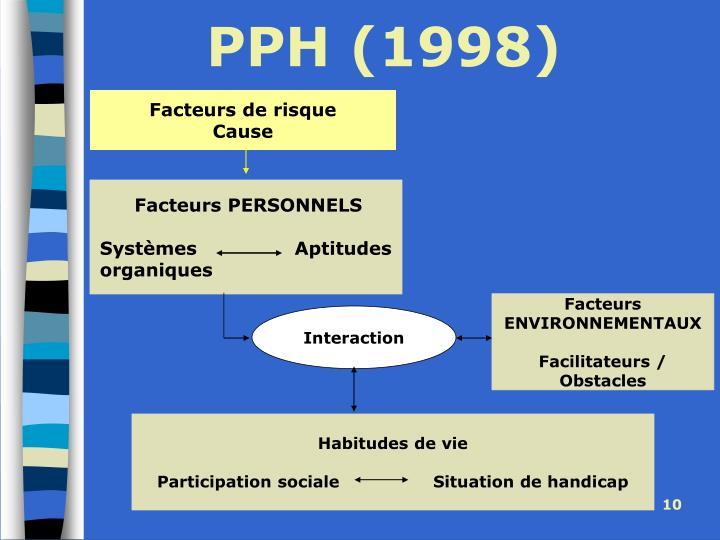 PPH (1998)