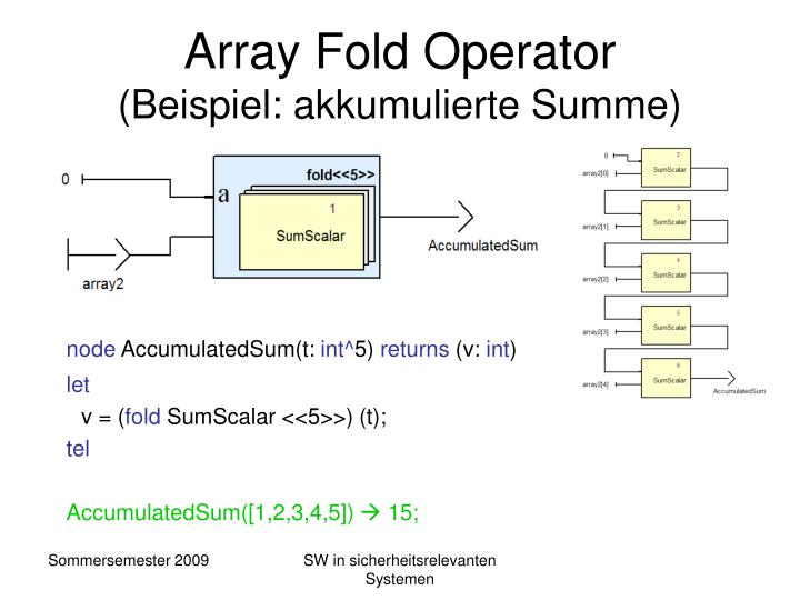 Array Fold Operator