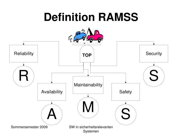 Definition RAMSS