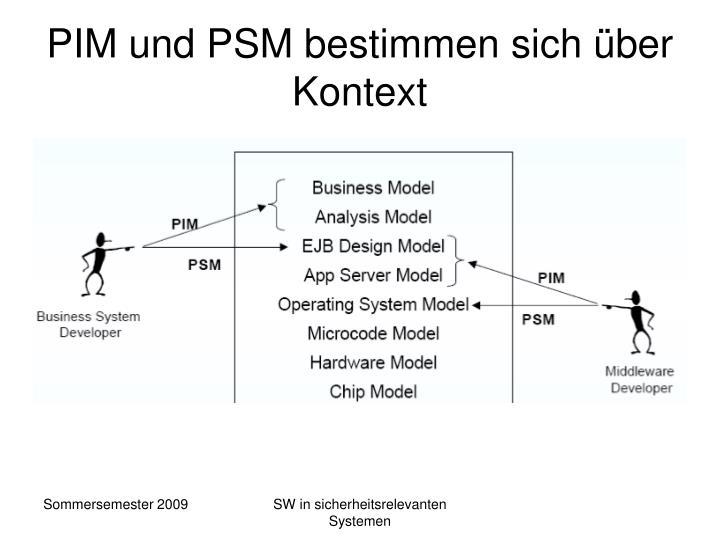 PIM und PSM bestimmen sich über Kontext