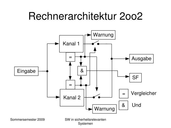 Rechnerarchitektur 2oo2