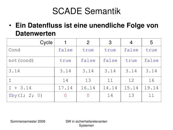 SCADE Semantik
