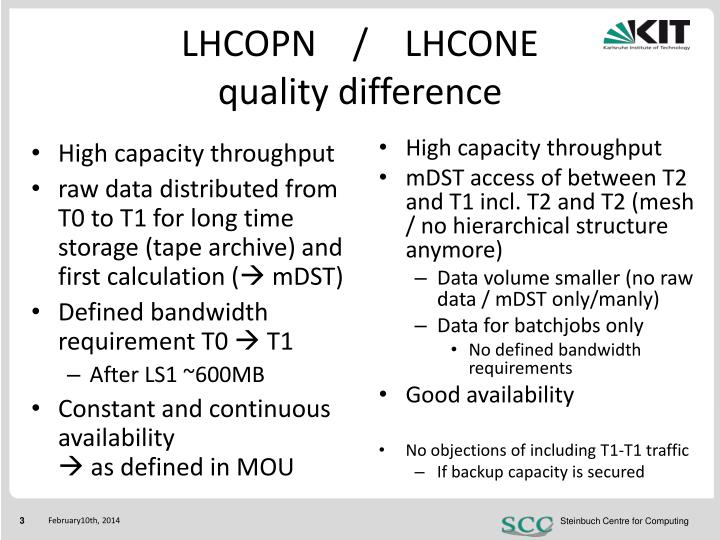 Lhcopn lhcone quality difference