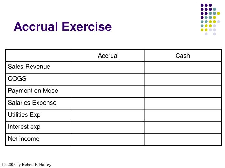 Accrual Exercise
