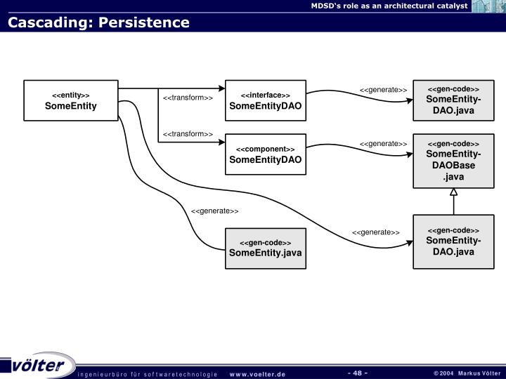 Cascading: Persistence