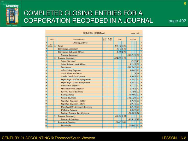 COMPLETED CLOSING ENTRIES FOR A CORPORATION RECORDED IN A JOURNAL