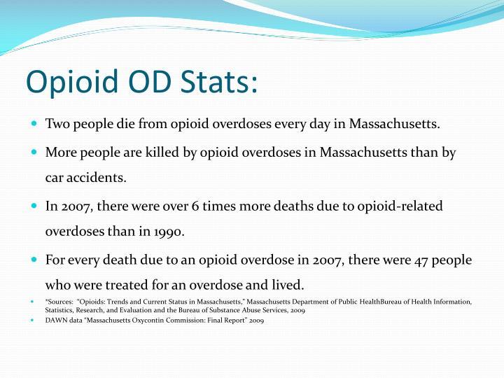 Opioid od stats
