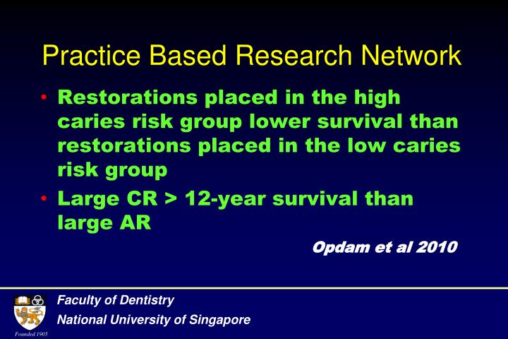 Practice Based Research Network
