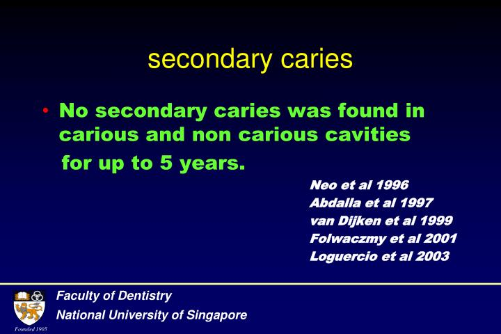 secondary caries