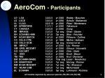 aerocom participants