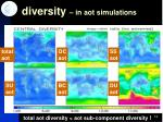 diversity in aot simulations