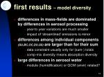 first results model diversity