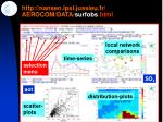 http nansen ipsl jussieu fr aerocom data surfobs html