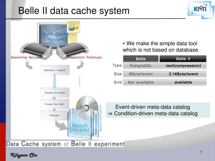 Belle II data cache system