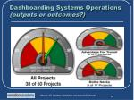 dashboarding systems operations outputs or outcomes