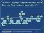 internal legacy organizational scale can you find systems operations