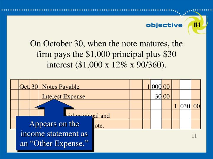Oct.30Notes Payable1 000 00