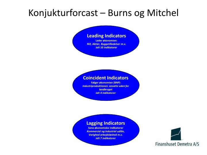 Konjukturforcast burns og mitchel