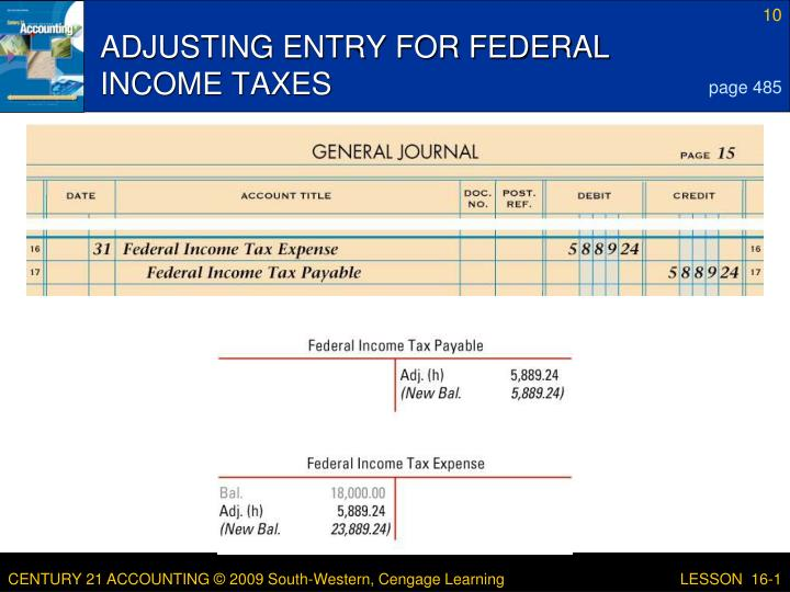 ADJUSTING ENTRY FOR FEDERAL INCOME TAXES