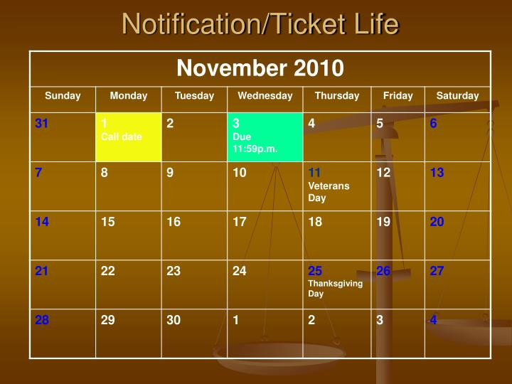 Notification/Ticket Life