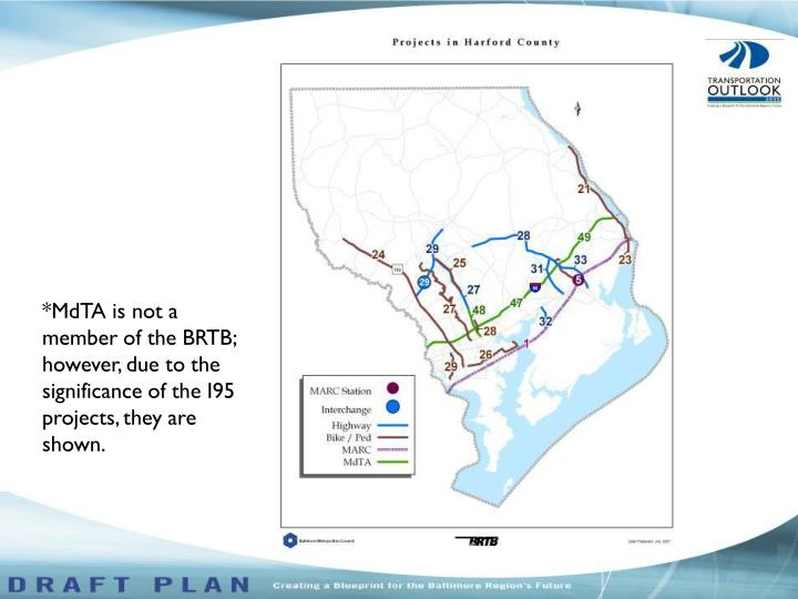 *MdTA is not a member of the BRTB; however, due to the significance of the I95 projects, they are shown.