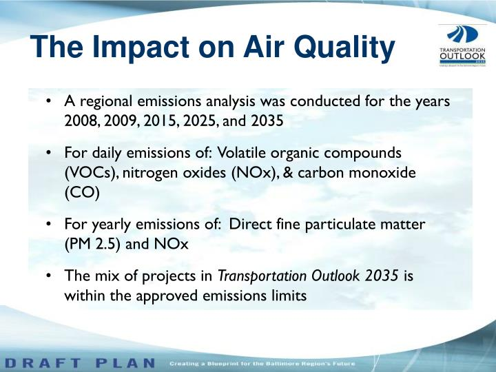 The Impact on Air Quality