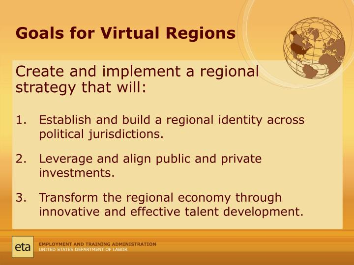 Goals for Virtual Regions