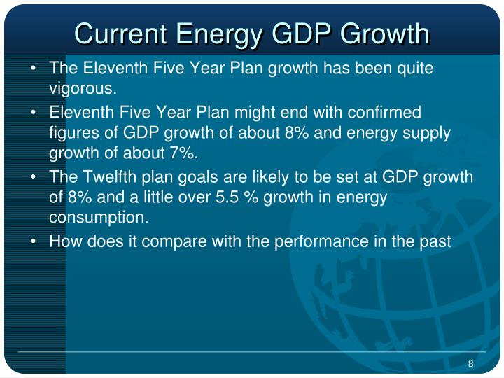Current Energy GDP Growth