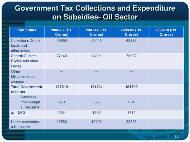 Government Tax Collections and Expenditure on Subsidies- Oil Sector