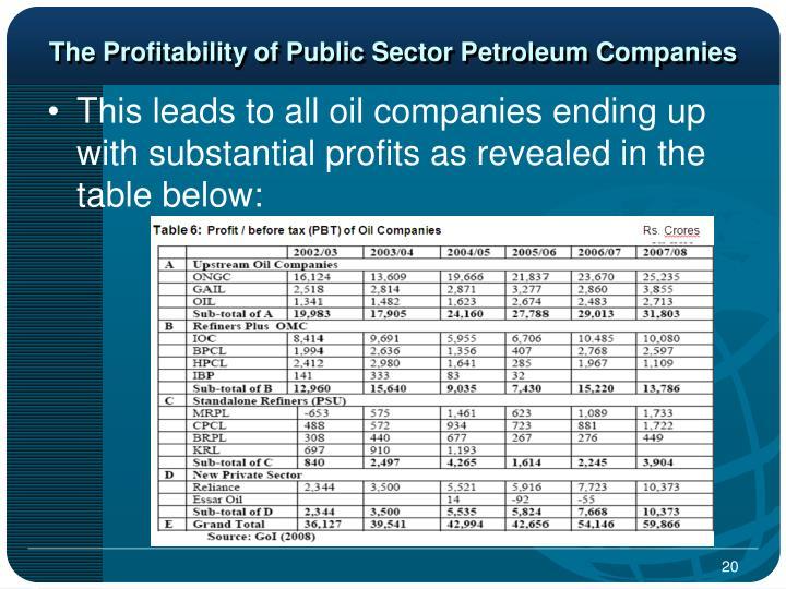 The Profitability of Public Sector Petroleum Companies