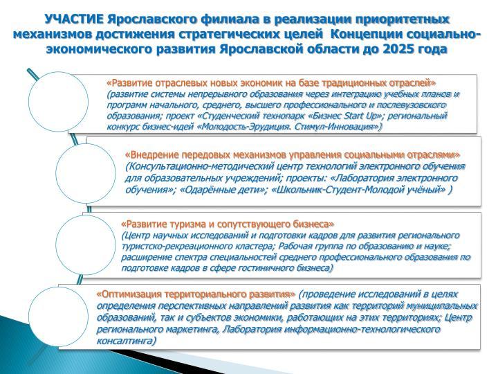 УЧАСТИЕ Ярославского филиала в реализации приоритетных механизмов достижения стратегических целей  Концепции социально-экономического развития Ярославской области до 2025 года