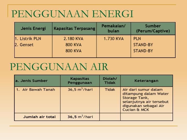 PENGGUNAAN ENERGI
