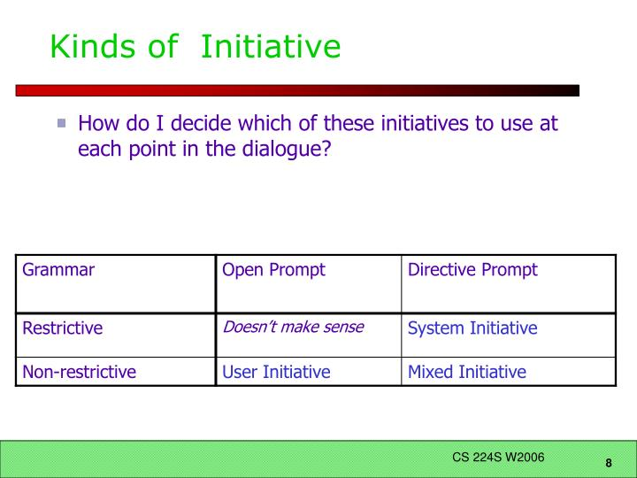 Kinds of  Initiative