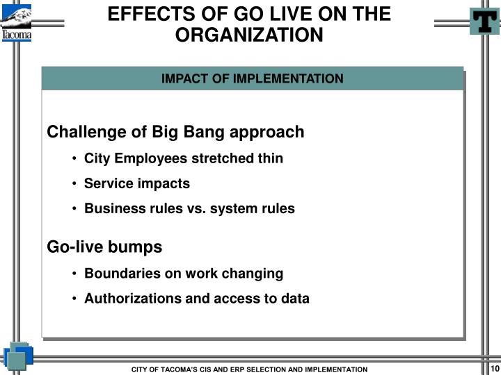 IMPACT OF IMPLEMENTATION