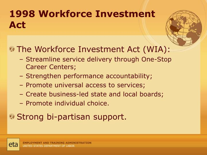 1998 Workforce Investment Act