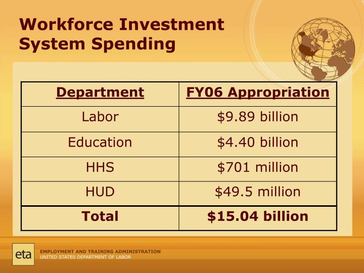 Workforce Investment System Spending